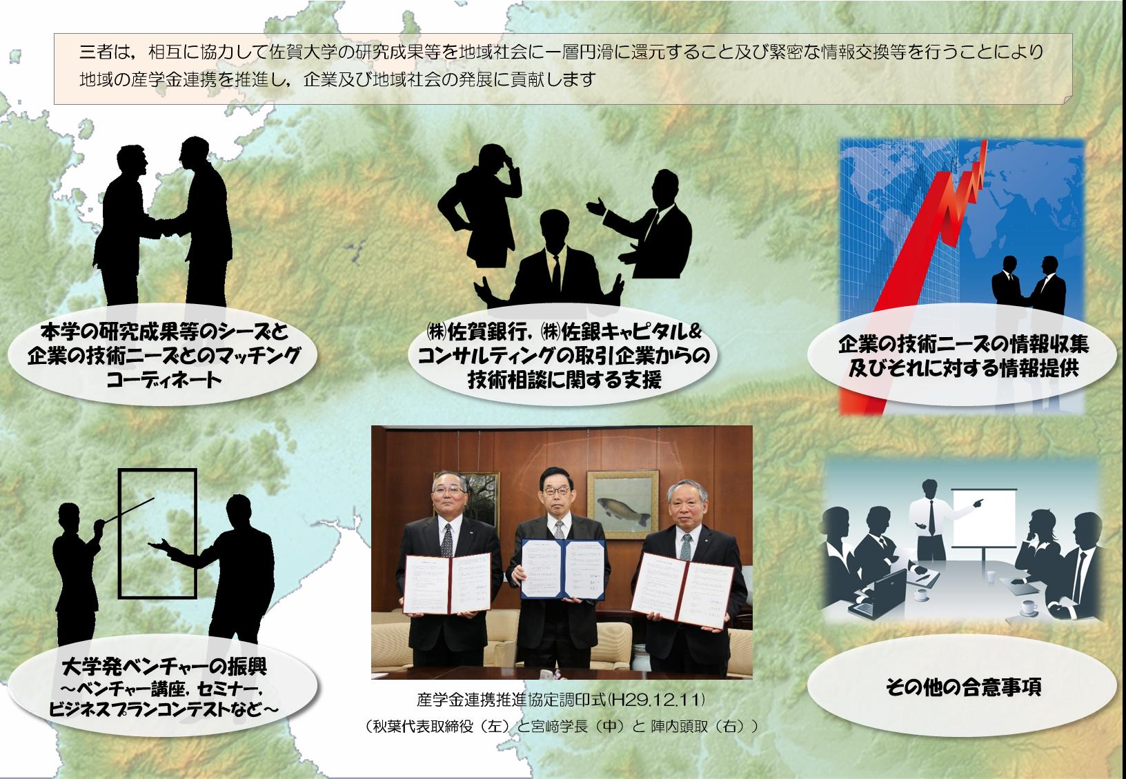 (株)佐賀銀行,(株)佐銀C&Cとの連携協定